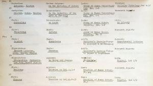 Program in Motion 1940-1941 Reading 4