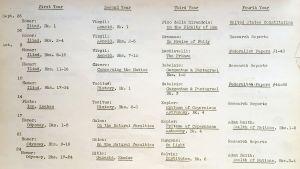 Program in Motion 1940-1941 Reading 1