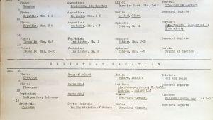 Program in Motion 1940-1941 Reading 3