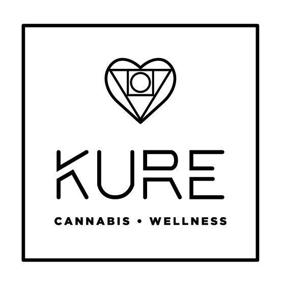 Kure Wellness Logo